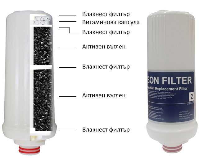 Въглероден филтър